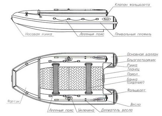 боковая часть корпуса лодки