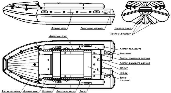 устройство надувной моторной лодки